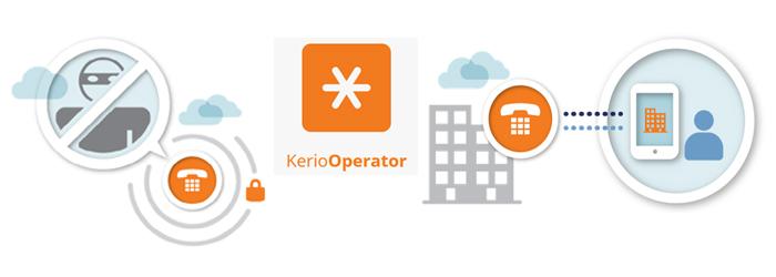 KerioOperator-2